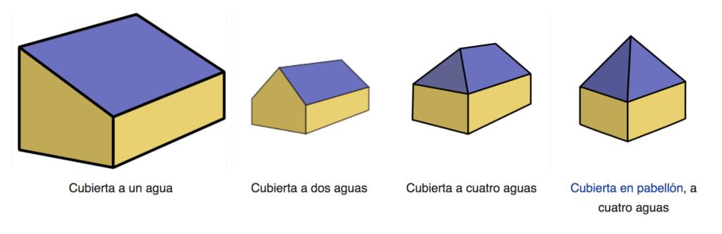 que-son-las-cubiertas-ventajas-y-tipos-aguas